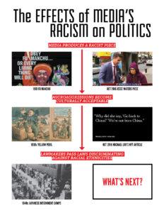 racismandmedia2